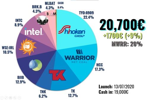 portfolio500.jpg